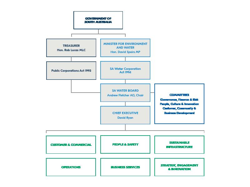 governance-graphic