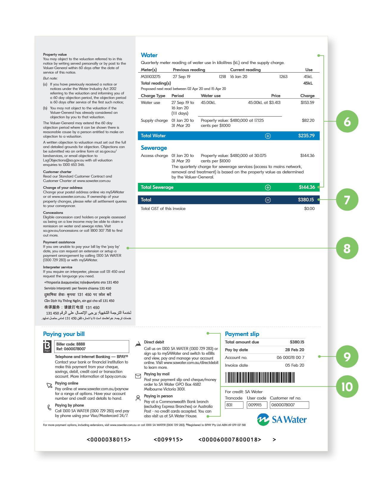 SA Water bill back page