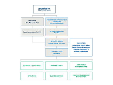 mobile-governance-graphic